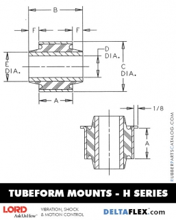 Rubber-Parts-Catalog-Delta-Flex-LORD-Center-Bonded-Mounts-Tubeform-H-Series