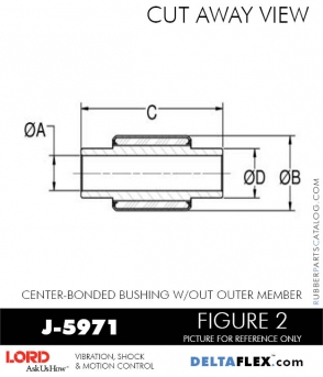 Rubber-Parts-Catalog-Delta-Flex-LORD-Bushings-Center-Bonded-Bushings-J-5971