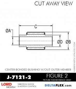Rubber-Parts-Catalog-Delta-Flex-LORD-Bushings-Center-Bonded-Bushings-J-7121-2